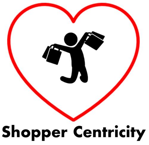 Ticari Pazarlama tüketici odaklı